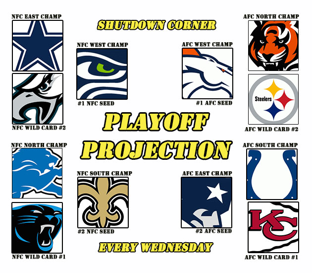 Shutdown Corner Playoff Projection – Eagles are in, 49ers are o…