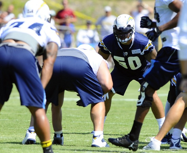 Manti Te'o helped fellow Chargers rookie D.J. Fluker overcome f…
