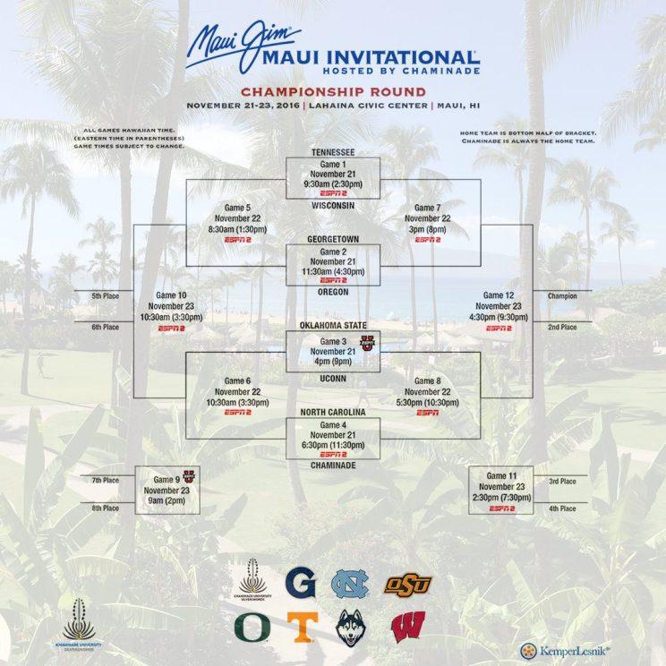 Maui Invitational bracket