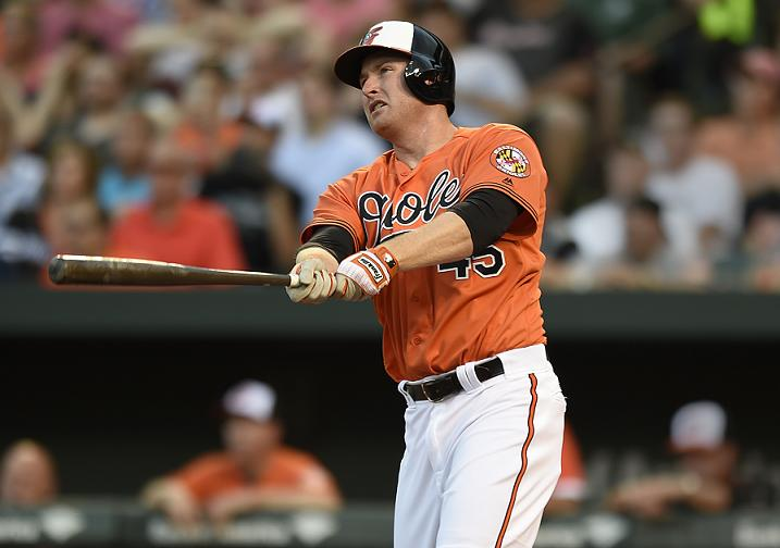 Game Over: The 2016 Baltimore Orioles