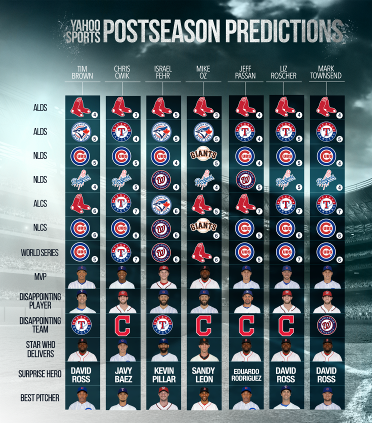 postseason-predictions3