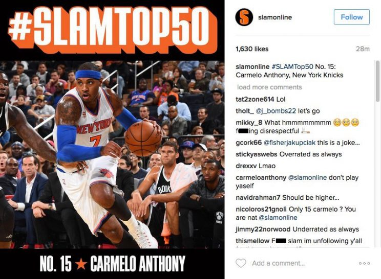 Carmelo Anthony on being ranked the NBA's 15th-best player: 'Do…
