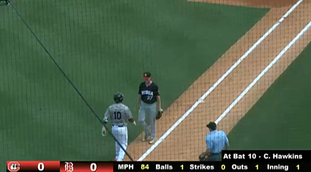 Minor league pitcher forgets that you need to get outs in baseb…