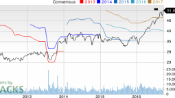 Xylem (XYL) Hits 52-Week High on Strong Growth Drivers