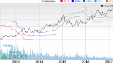 DTE Energy (DTE) Beats Q1 Earnings & Revenue Estimates