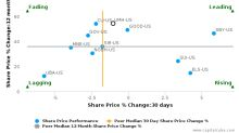 UMH Properties, Inc. breached its 50 day moving average in a Bearish Manner : UMH-US : February 16, 2017