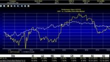 Can United Natural's (UNFI) Rally Continue Amid Headwinds?