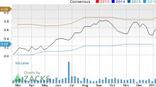 Why MarketAxess Holdings (MKTX) Isn't Done Growing Earnings Yet