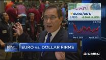 Santelli: Euro vs. US dollar firms