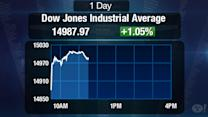 Dow 15,000: 'Sometimes a Bullish Market Is Just a Bullish Market'