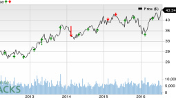 Thomson Reuters (TRI) Beats Q1 Earnings, Reaffirms Outlook