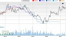 Why Is Valmont (VMI) Down 5.7% Since the Last Earnings Report?