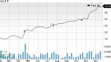 Why the Earnings Streak Will Continue for LegacyTexas (LTXB)