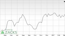 Enzo Biochem Stock: 3 Reasons Why ENZ Is a Top Choice for Momentum Investors