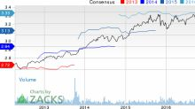 Why Is Amdocs (DOX) Up 4.2% Since the Last Earnings Report?