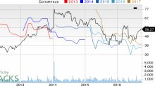 EnPro Industries (NPO) Now a Strong Buy on Solid Prospects
