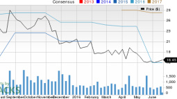 Citi Trends (CTRN) in Danger: What's Wrong with the Stock?
