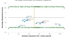 People's United Financial, Inc. breached its 50 day moving average in a Bearish Manner : PBCT-US : January 23, 2017