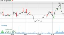 Delta Apparel (DLA) Q1 Earnings: Stock Likely to Disappoint?