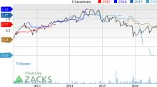 Ferrellgas (FGP) Down 5.2% Since Earnings Report: Can It Rebound?