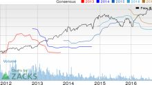 What's in the Cards for 3M Company (MMM) in Q3 Earnings?