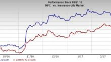 Manulife Financial (MFC) on Growth Track: Should You Hold?
