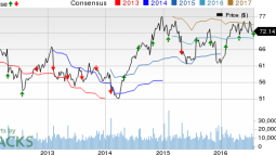 C.H. Robinson (CHRW) Q2 Earnings in Line, Revenues Miss