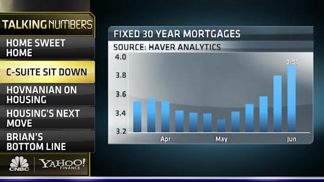 """Cramer: """"Plunk The Money Down Now"""" on Housing; Hovnanian Agrees"""