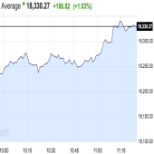 Deutsche Bank shares and US stocks are soaring