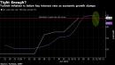 `Premature' Turkey Rate Cut Haunts Market After Belated Hike