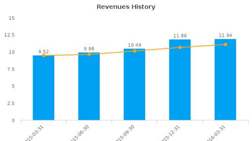 BSB Bancorp, Inc. (Massachusetts) :BLMT-US: Earnings Analysis: Q1, 2016 By the Numbers : June 28, 2016