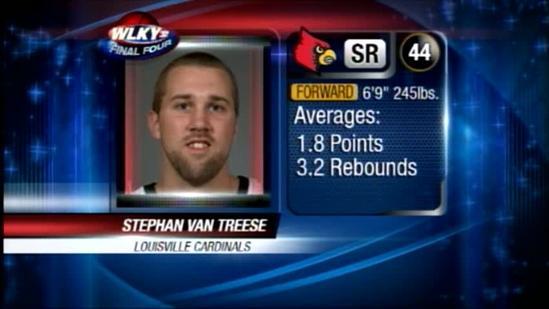 Van Treese comes up big off bench