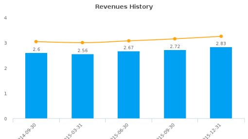 FFD Financial Corp. Earnings Analysis: Q2, 2016 By the Numbers