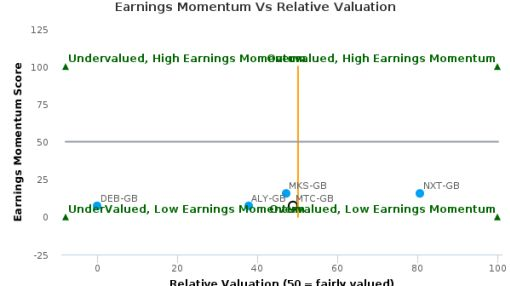 an analysis of how mothercare plc Mothercare share - news analysis mtc mothercare plc ord 50p summary interactive chart prices and trades fundamentals technical analysis news analysis news.