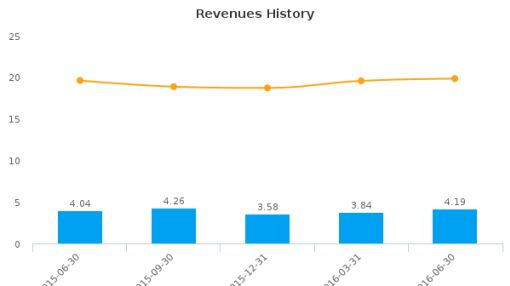 Citizens Bancshares Corp. (Atlanta) :CZBS-US: Earnings Analysis: Q2, 2016 By the Numbers : August 19, 2016