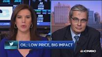 Oil: Low price, high impact