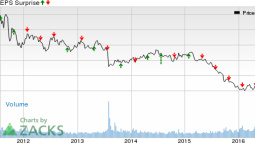 Potash Corp (POT): Will its Earnings Disappoint in Q2?