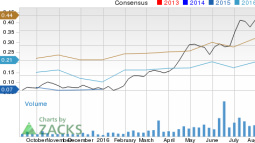 How Fortuna Silver (FSM) Stock Stands Out in a Strong Industry
