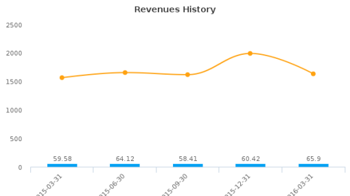 Mercury Systems, Inc. :MRCY-US: Earnings Analysis: Q3, 2016 By the Numbers
