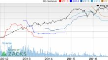 Sherwin-Williams (SHW) Q3 Earnings: Is a Beat in the Cards?