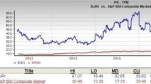 Does BJ's Restaurants (BJRI) Make for a Suitable Value Pick?
