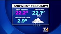 Denver Breaks February Snow Record