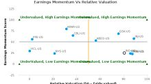 Inovio Pharmaceuticals, Inc. breached its 50 day moving average in a Bearish Manner : INO-US : March 17, 2017
