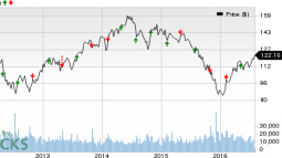 Cummins (CMI) Q2 Earnings: What to Expect from the Stock?