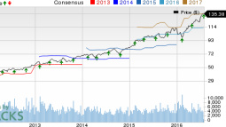 Equifax (EFX) Beats on Q2 Earnings & Revenues, Ups View