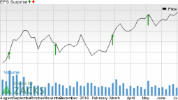 Why the Earnings Streak Will Continue for Windstream Holdings (WIN)