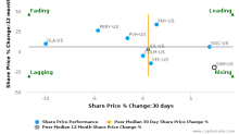 Oxford Industries, Inc. breached its 50 day moving average in a Bearish Manner : OXM-US : February 24, 2017
