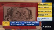 CNBC update: Etch A Sketch sold to Canadian firm