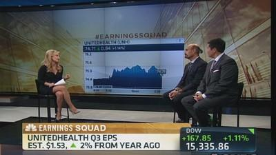 Earnings Squad: UNH, IBM & GS