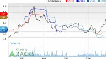 Top Ranked Momentum Stocks to Buy for May 19th
